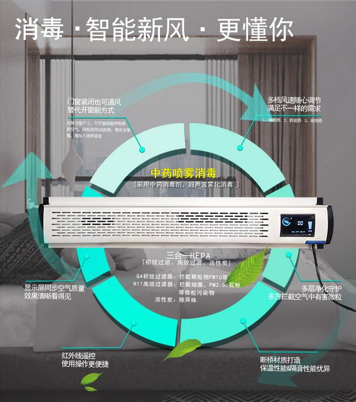 消毒除霾窗式新风净化器JT-103CX